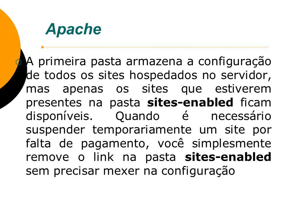 Apache A primeira pasta armazena a configuração de todos os sites hospedados no servidor, mas apenas os sites que estiverem presentes na pasta sites-e