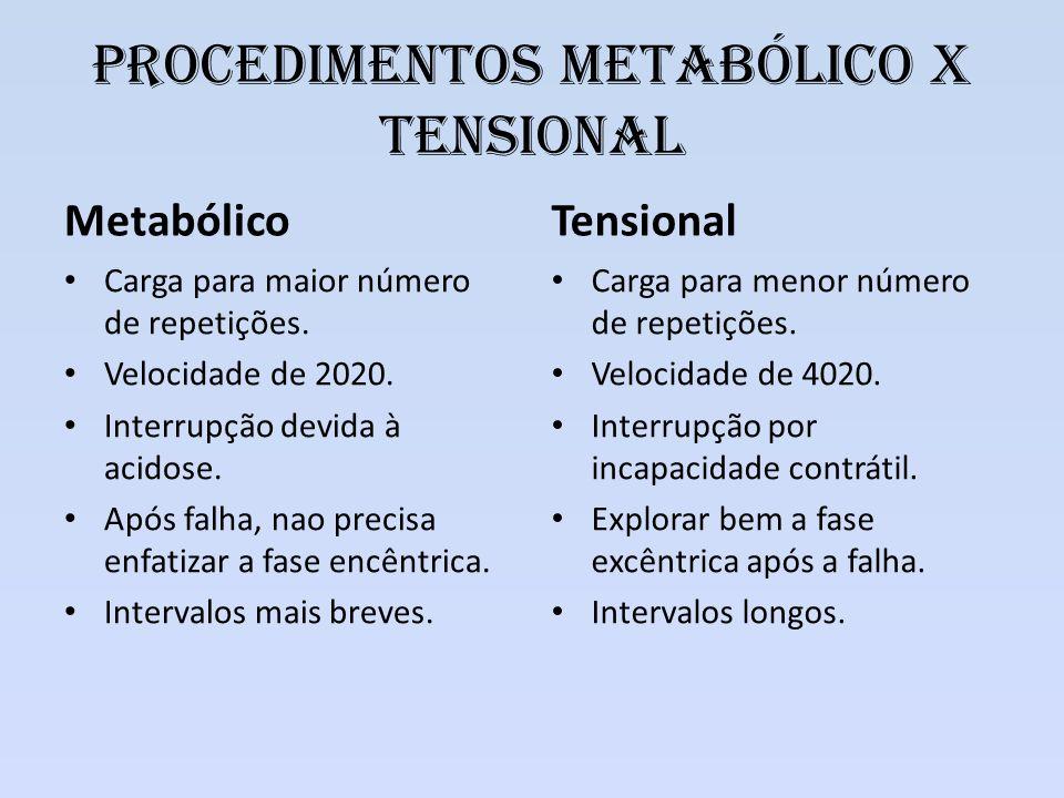 Procedimentos Metabólico x tensional Metabólico Carga para maior número de repetições. Velocidade de 2020. Interrupção devida à acidose. Após falha, n