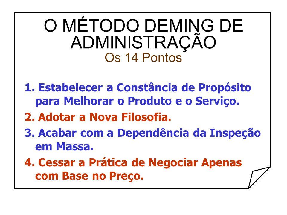 O MÉTODO DEMING DE ADMINISTRAÇÃO Os 14 Pontos 5.