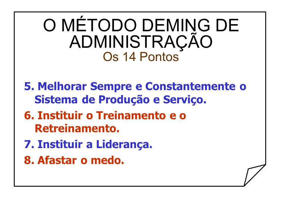 O MÉTODO DEMING DE ADMINISTRAÇÃO Os 14 Pontos 5. Melhorar Sempre e Constantemente o Sistema de Produção e Serviço. 6. Instituir o Treinamento e o Retr