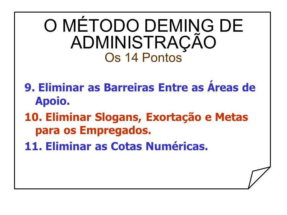 O MÉTODO DEMING DE ADMINISTRAÇÃO Os 14 Pontos 9. Eliminar as Barreiras Entre as Áreas de Apoio. 10. Eliminar Slogans, Exortação e Metas para os Empreg