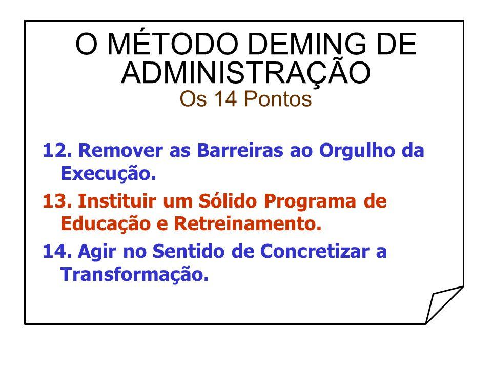 O MÉTODO DEMING DE ADMINISTRAÇÃO Os 14 Pontos 12. Remover as Barreiras ao Orgulho da Execução. 13. Instituir um Sólido Programa de Educação e Retreina