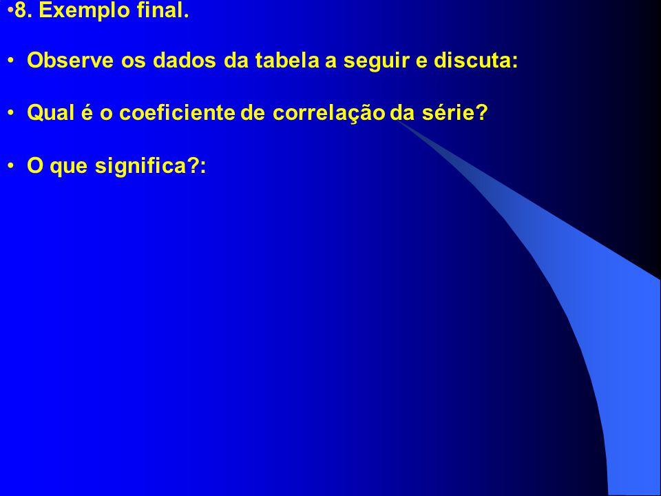 8. Exemplo final. Observe os dados da tabela a seguir e discuta: Qual é o coeficiente de correlação da série? O que significa?: