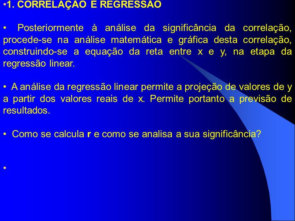 1. CORRELAÇÃO E REGRESSÃO Posteriormente à análise da significância da correlação, procede-se na análise matemática e gráfica desta correlação, constr