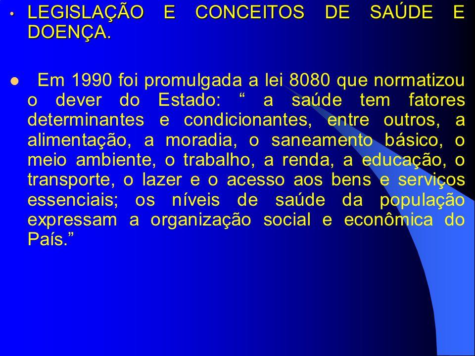 LEGISLAÇÃO E CONCEITOS DE SAÚDE E DOENÇA. LEGISLAÇÃO E CONCEITOS DE SAÚDE E DOENÇA. Em 1990 foi promulgada a lei 8080 que normatizou o dever do Estado