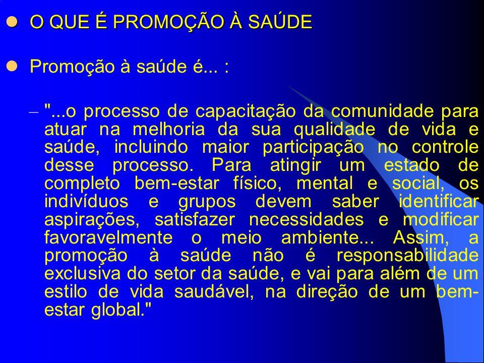 O QUE É PROMOÇÃO À SAÚDE O QUE É PROMOÇÃO À SAÚDE Promoção à saúde é... : –