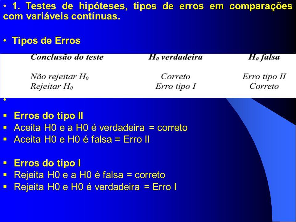 1. Testes de hipóteses, tipos de erros em comparações com variáveis contínuas. Tipos de Erros Erros do tipo II Aceita H0 e a H0 é verdadeira = correto