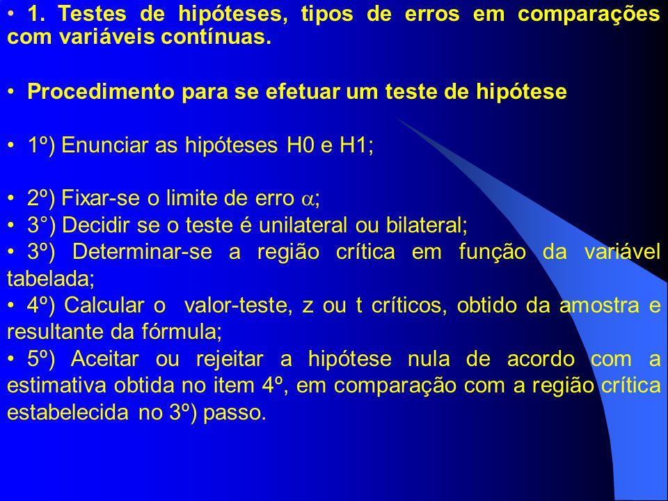 1. Testes de hipóteses, tipos de erros em comparações com variáveis contínuas. Procedimento para se efetuar um teste de hipótese 1º) Enunciar as hipót