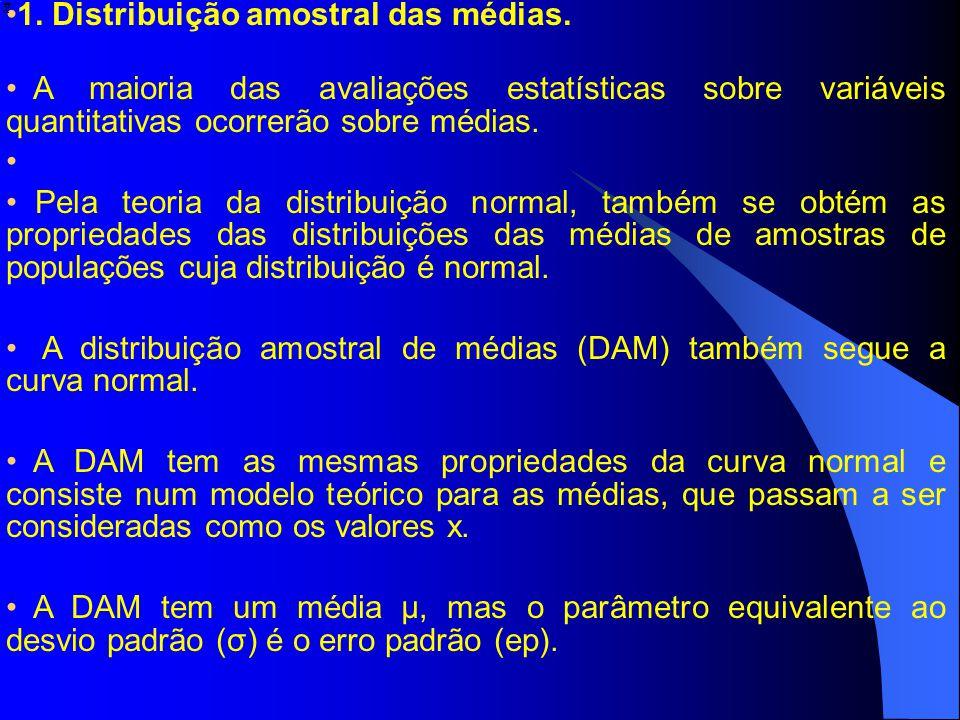 1. Distribuição amostral das médias. A maioria das avaliações estatísticas sobre variáveis quantitativas ocorrerão sobre médias. Pela teoria da distri