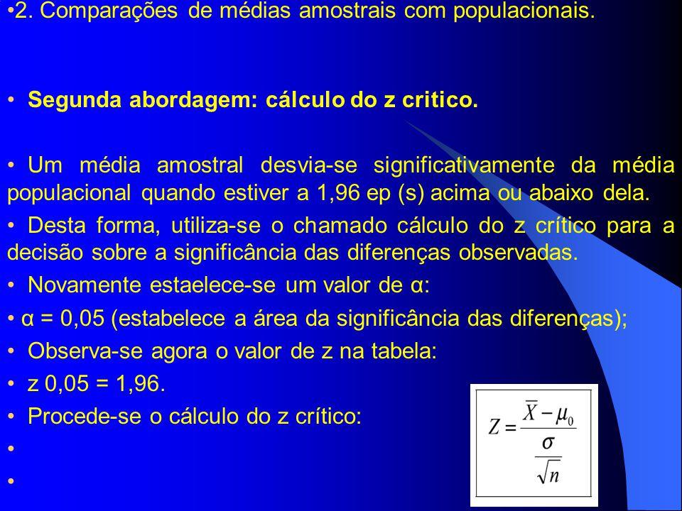 2. Comparações de médias amostrais com populacionais. Segunda abordagem: cálculo do z critico. Um média amostral desvia-se significativamente da média