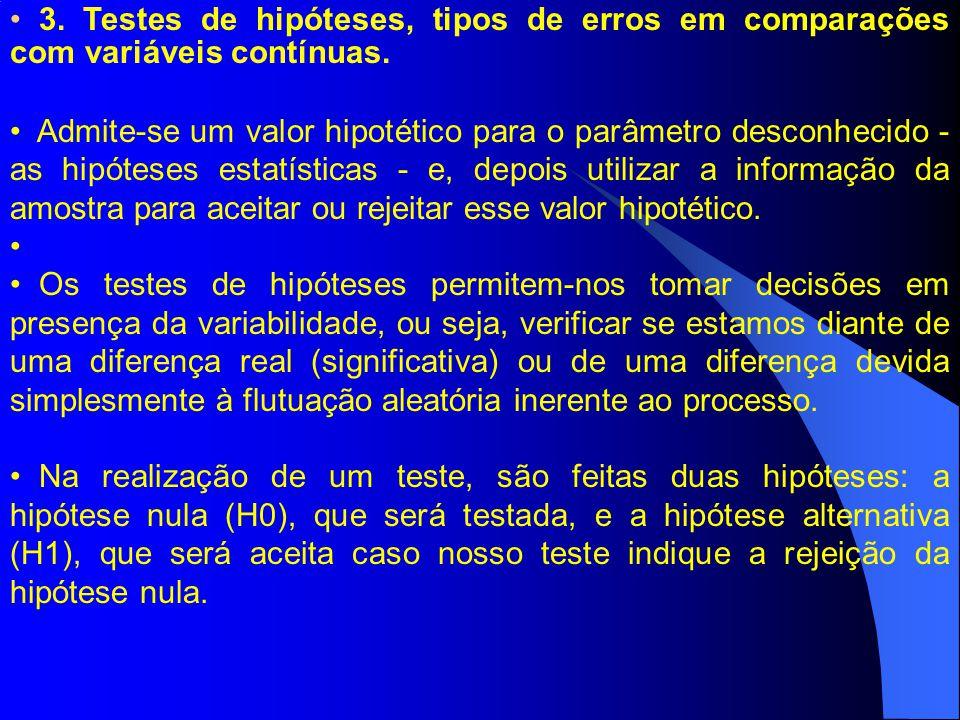 3. Testes de hipóteses, tipos de erros em comparações com variáveis contínuas. Admite-se um valor hipotético para o parâmetro desconhecido - as hipóte