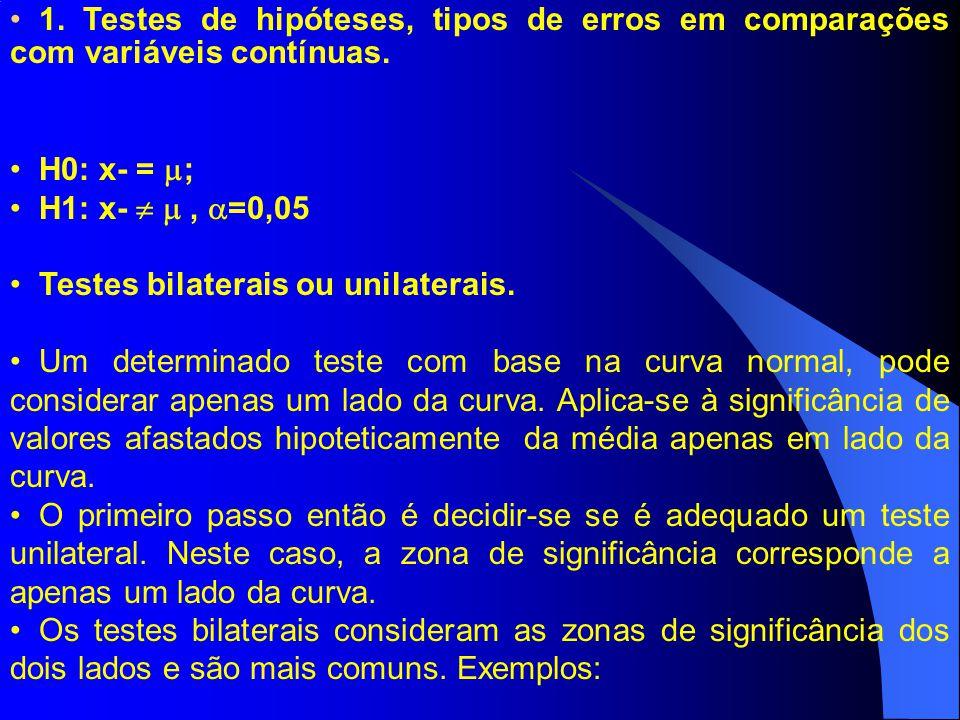 1. Testes de hipóteses, tipos de erros em comparações com variáveis contínuas. H0: x- = ; H1: x-, =0,05 Testes bilaterais ou unilaterais. Um determina