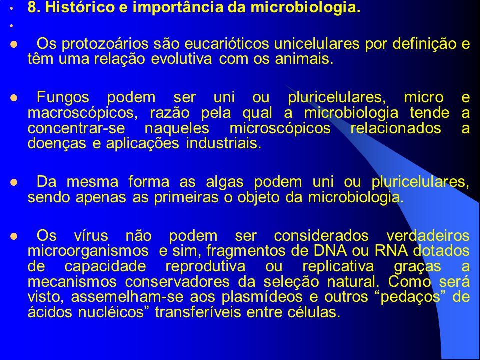 8. Histórico e importância da microbiologia. Os protozoários são eucarióticos unicelulares por definição e têm uma relação evolutiva com os animais. F
