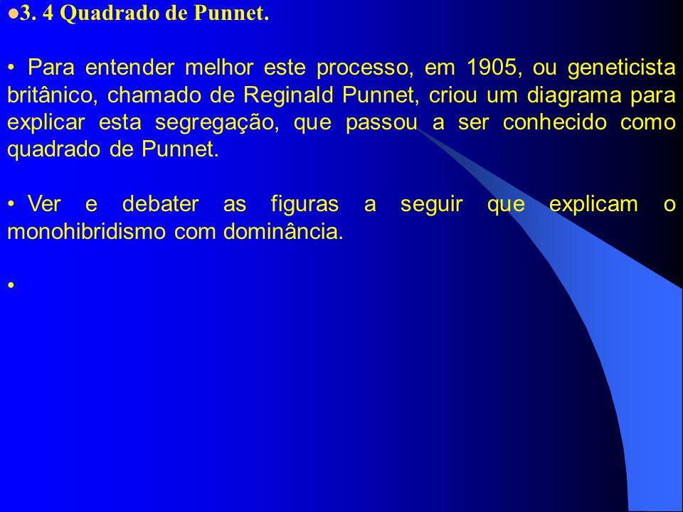 3. 4 Quadrado de Punnet. Para entender melhor este processo, em 1905, ou geneticista britânico, chamado de Reginald Punnet, criou um diagrama para exp