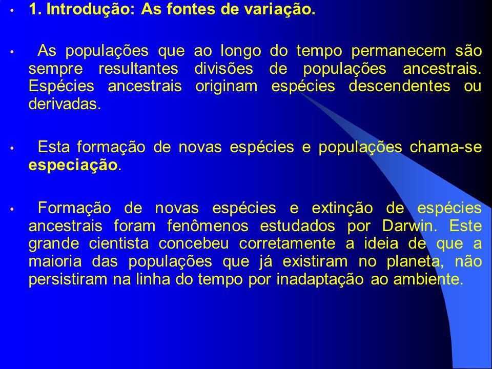 1. Introdução: As fontes de variação. As populações que ao longo do tempo permanecem são sempre resultantes divisões de populações ancestrais. Espécie