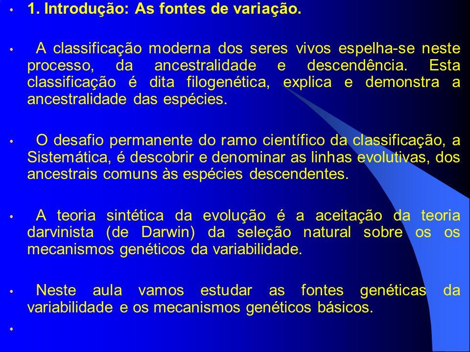 1. Introdução: As fontes de variação. A classificação moderna dos seres vivos espelha-se neste processo, da ancestralidade e descendência. Esta classi