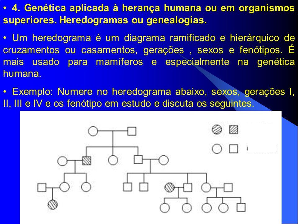 4. Genética aplicada à herança humana ou em organismos superiores. Heredogramas ou genealogias. Um heredograma é um diagrama ramificado e hierárquico