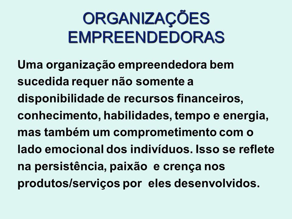 ORGANIZAÇÕES EMPREENDEDORAS Uma organização empreendedora bem sucedida requer não somente a disponibilidade de recursos financeiros, conhecimento, hab