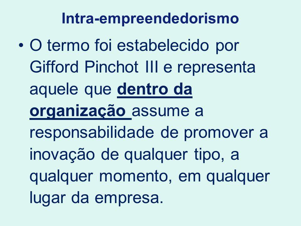 Intra-empreendedorismo O termo foi estabelecido por Gifford Pinchot III e representa aquele que dentro da organização assume a responsabilidade de pro