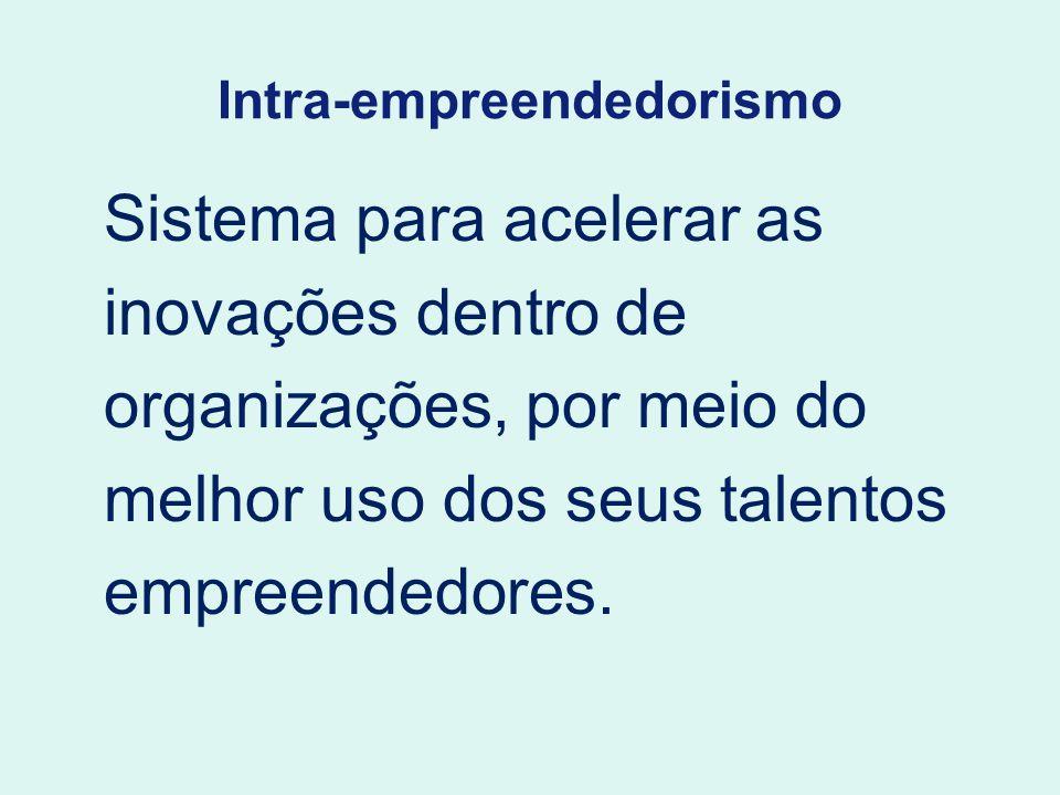 Intra-empreendedorismo Sistema para acelerar as inovações dentro de organizações, por meio do melhor uso dos seus talentos empreendedores.