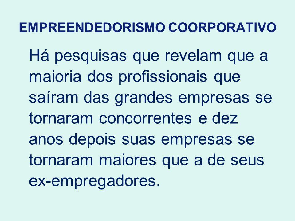EMPREENDEDORISMO COORPORATIVO Há pesquisas que revelam que a maioria dos profissionais que saíram das grandes empresas se tornaram concorrentes e dez