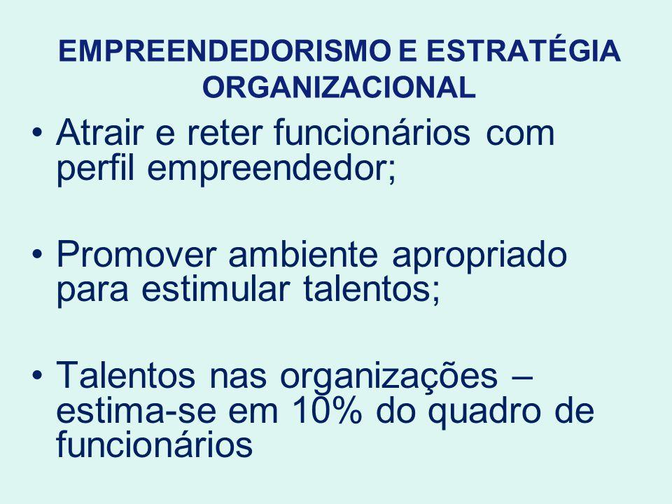 EMPREENDEDORISMO E ESTRATÉGIA ORGANIZACIONAL Atrair e reter funcionários com perfil empreendedor; Promover ambiente apropriado para estimular talentos