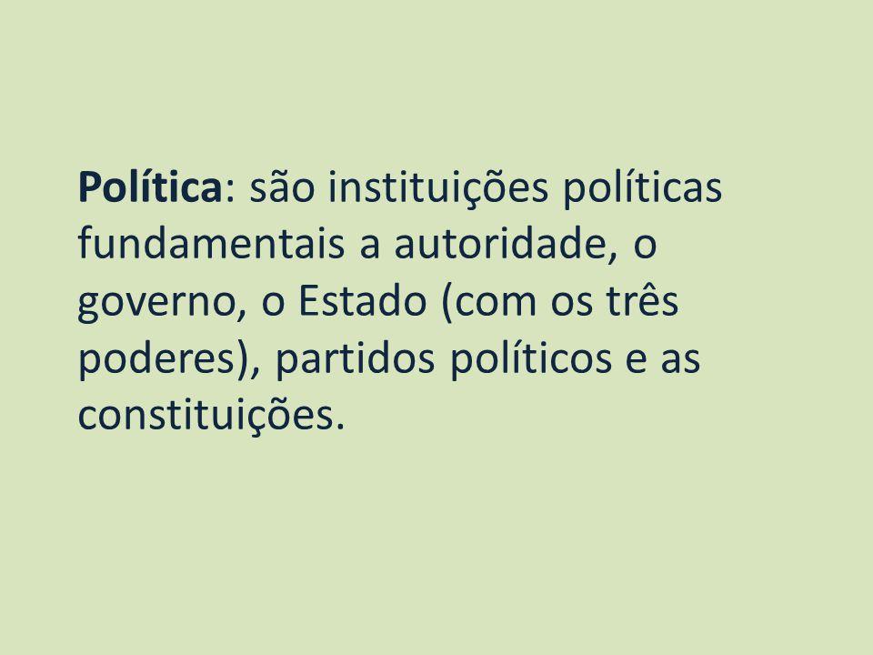 Política: são instituições políticas fundamentais a autoridade, o governo, o Estado (com os três poderes), partidos políticos e as constituições.