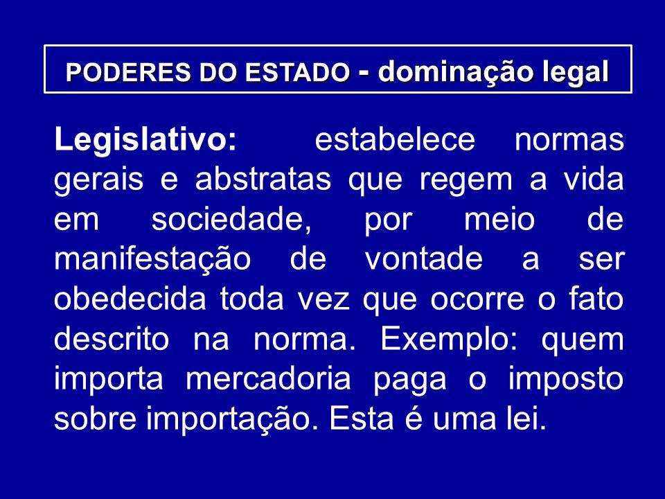 Legislativo: estabelece normas gerais e abstratas que regem a vida em sociedade, por meio de manifestação de vontade a ser obedecida toda vez que ocor