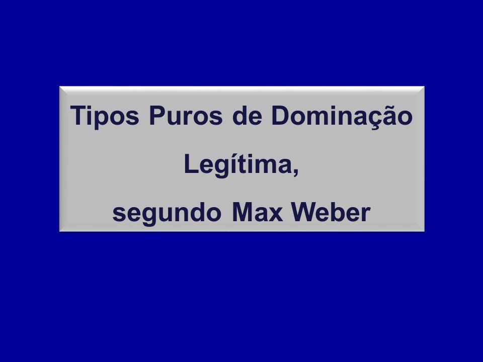 Tipos Puros de Dominação Legítima, segundo Max Weber Tipos Puros de Dominação Legítima, segundo Max Weber