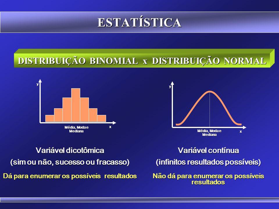 ESTATÍSTICA Simplificando a Fórmula: Cálculo Probabilístico (Distribuição Binomial): P (r) = n!. p r. (1 - p) n-r r!. (n - r)! n = número de tentativa