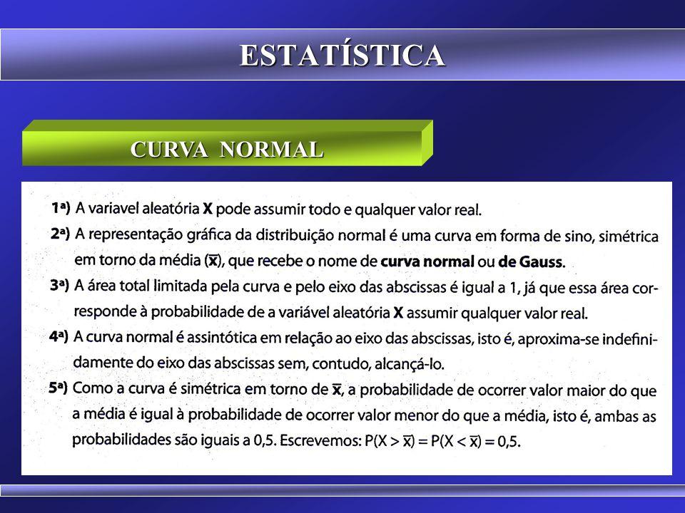 ESTATÍSTICA CURVA NORMAL As inferências em pesquisas em administração estão baseadas em dados, cuja distribuição é normal. As inferências em pesquisas