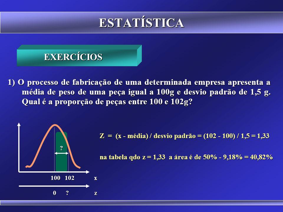ESTATÍSTICA Média, Moda e Mediana No Microsoft Excel =DIST.NORM (x; média; s; 1) - 1 = DIST.NORMP (z) - 1 Fornece o valor da área entre x e a cauda di