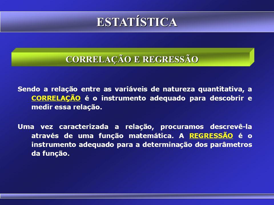 Prof. Hubert Chamone Gesser, Dr. Disciplina de Análise Estatística Retornar Correlação Linear