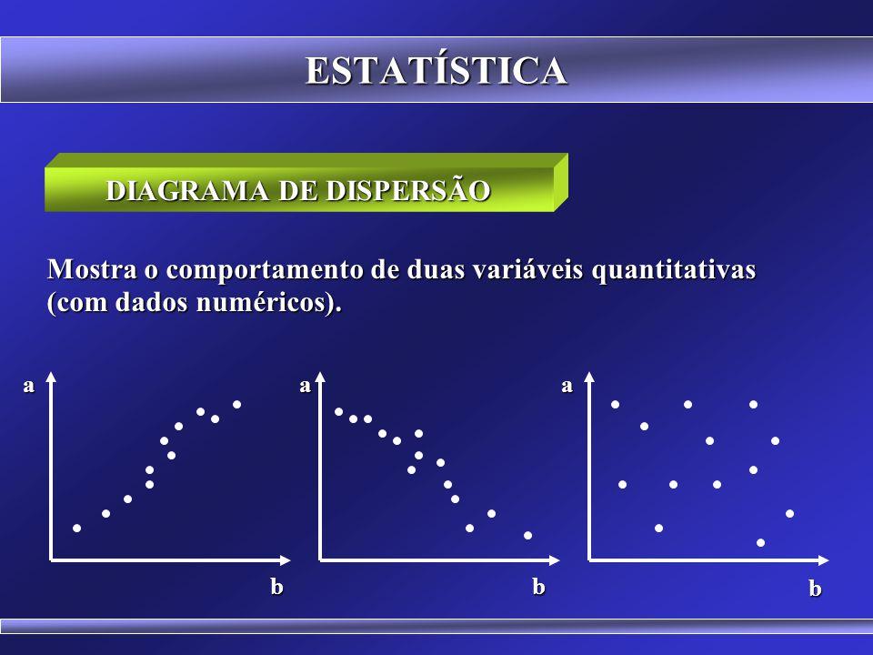 ESTATÍSTICA CORRELAÇÃO E REGRESSÃO Sendo a relação entre as variáveis de natureza quantitativa, a CORRELAÇÃO é o instrumento adequado para descobrir e