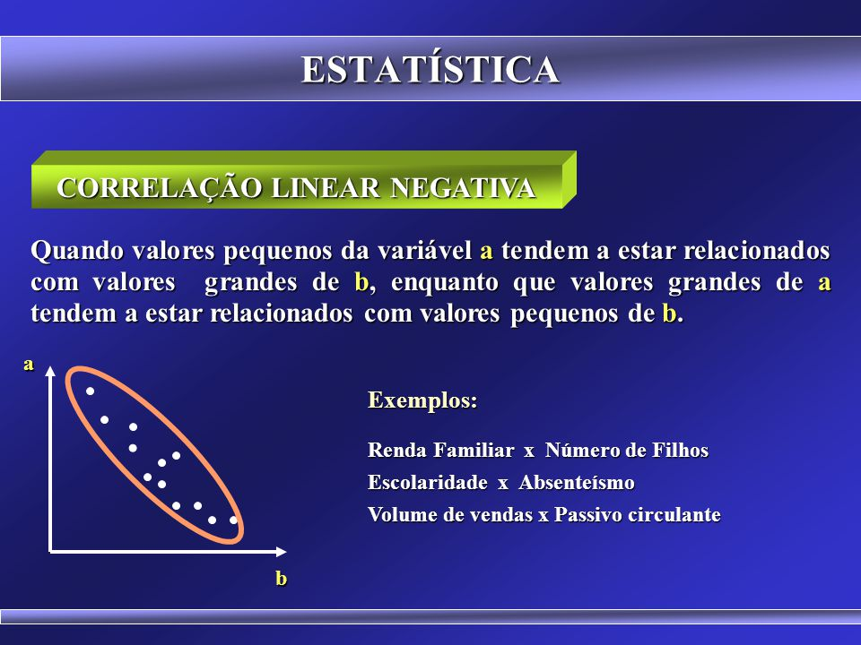 ESTATÍSTICA CORRELAÇÃO LINEAR POSITIVA Quando valores pequenos da variável a tendem a estar relacionados com valores pequenos de b, enquanto que valor