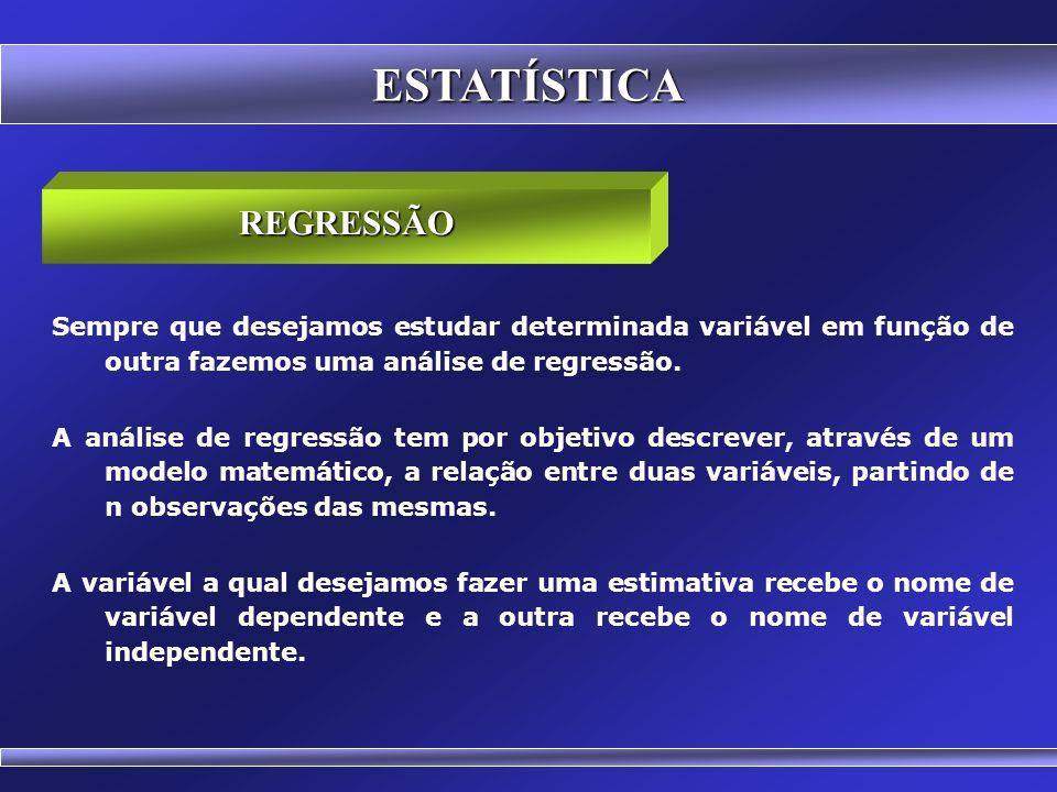 Prof. Hubert Chamone Gesser, Dr. Disciplina de Análise Estatística Retornar Regressão Linear