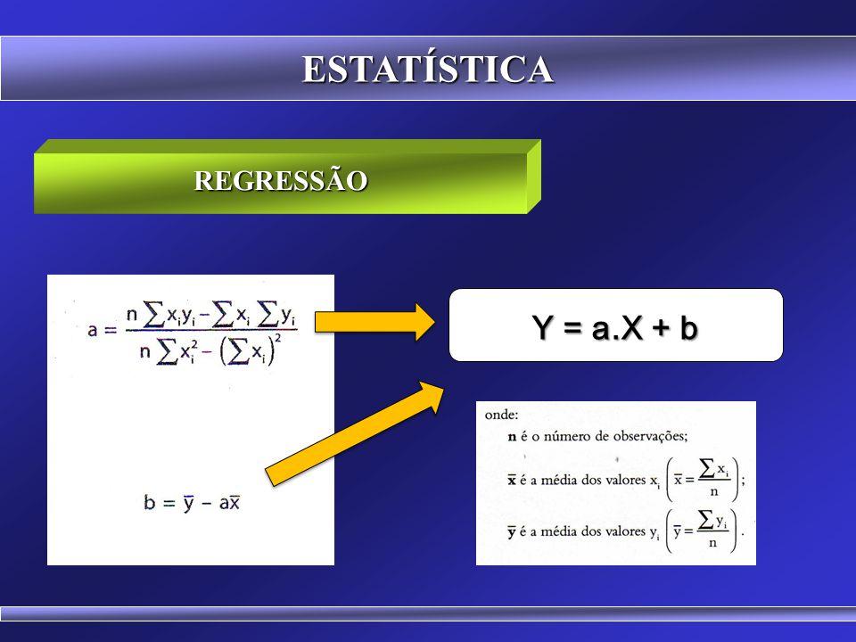 ESTATÍSTICA REGRESSÃO - Matemático francês, discípulo de Euler e Lagrange. - É autor de um clássico trabalho de geometria, Élements de géométrie. - Ta