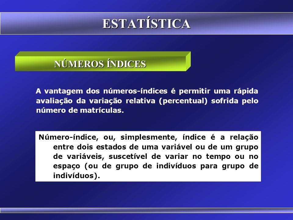 ESTATÍSTICA NÚMEROS ÍNDICES Consideremos a tabela abaixo, relativa às matrículas efetivadas em certo estabelecimento de ensino durante o período de 19