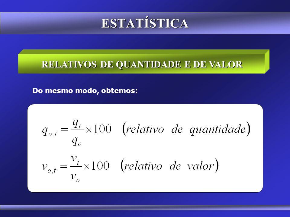 ESTATÍSTICA RELATIVO DE PREÇOS Quando queremos analisar a variação no preço (ou na quantidade ou no valor) de um só bem, basta expressar tal variação