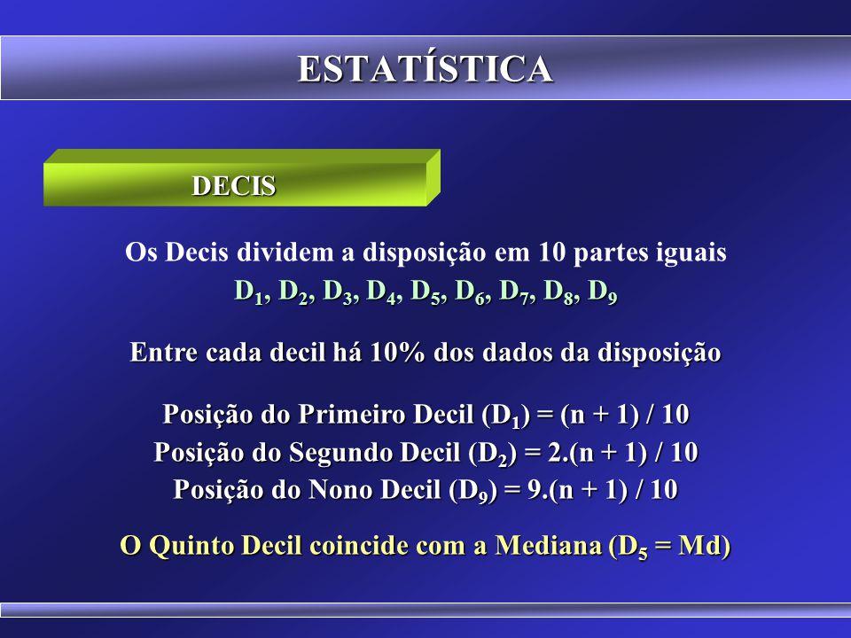 ESTATÍSTICA Os Quartis dividem a disposição em 4 partes iguais Q 1, Q 2, Q 3 1, 1, 1, 2, 2, 2, 3, 3, 3, 4, 4, 4, 5, 5, 5, 5, 6, 7, 7, 7, 8, 8, 8, 8, 9