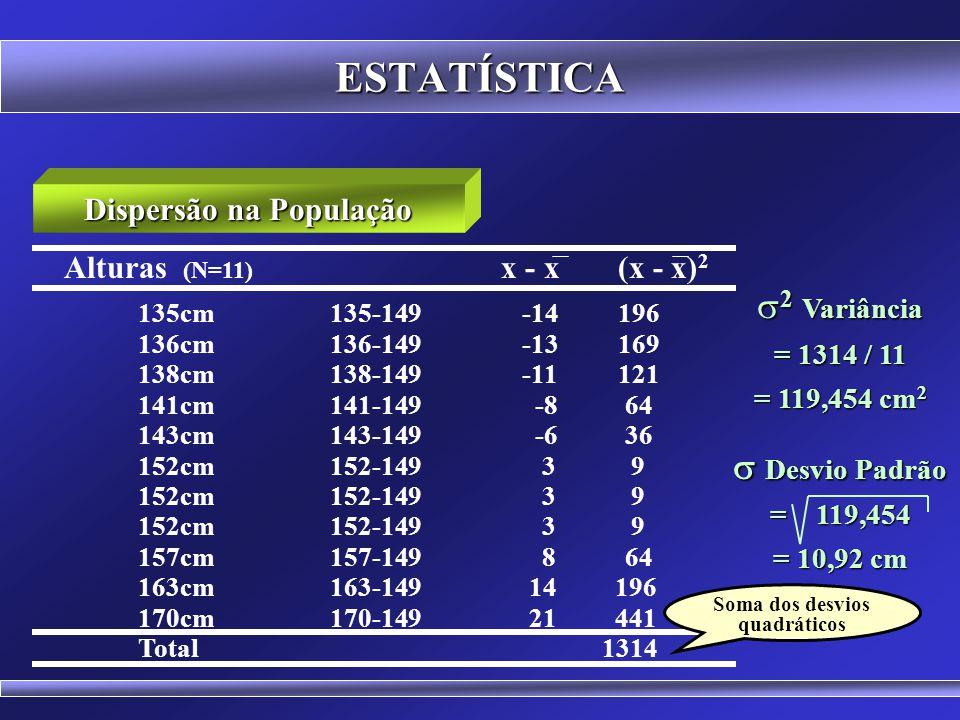 ESTATÍSTICA É uma forma de se ver o quanto os dados se afastam da média. Exemplo: Vilarejo com apenas 11 pessoas 135cm 152cm 136cm 152cm 138cm 157cm 1