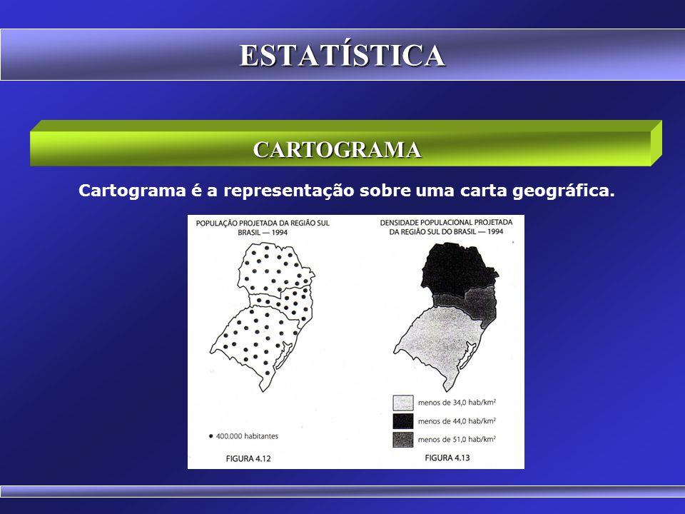 GRÁFICO POLAR ESTATÍSTICA É o gráfico ideal para representar séries temporais cíclicas