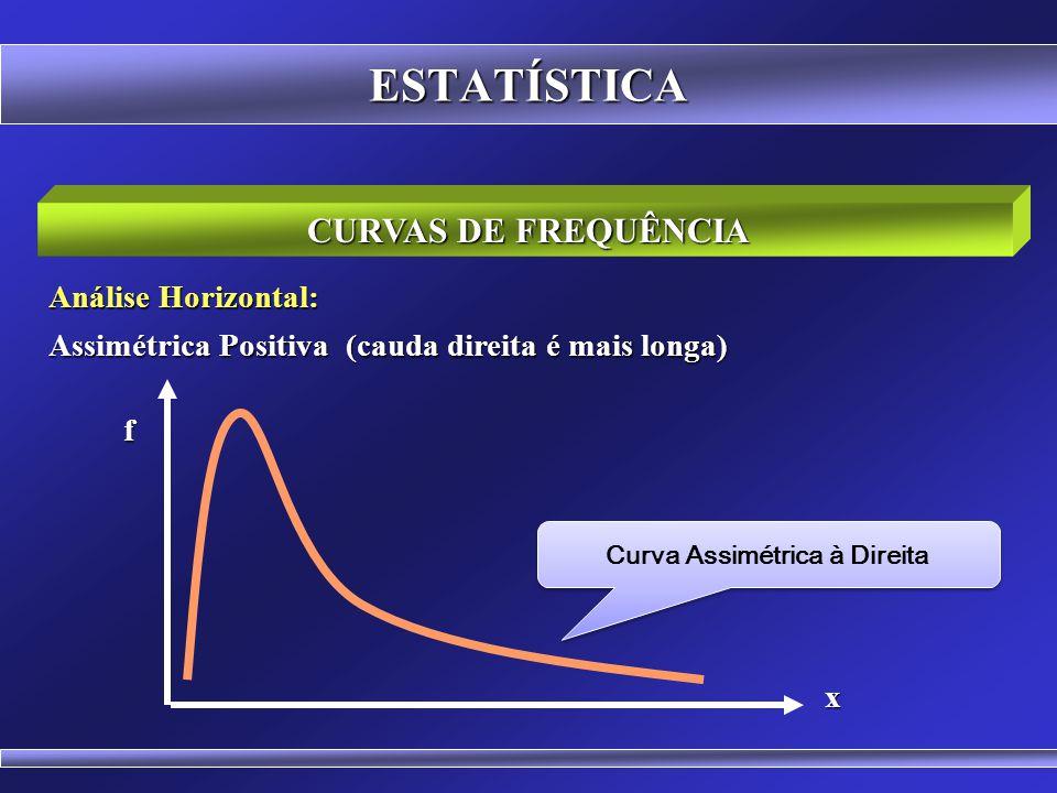 ESTATÍSTICA CURVAS DE FREQUÊNCIA Análise Horizontal: Análise Vertical: Assimétrica Positiva (cauda direita) Leptocúrtica (alta) Assimétrica Positiva (