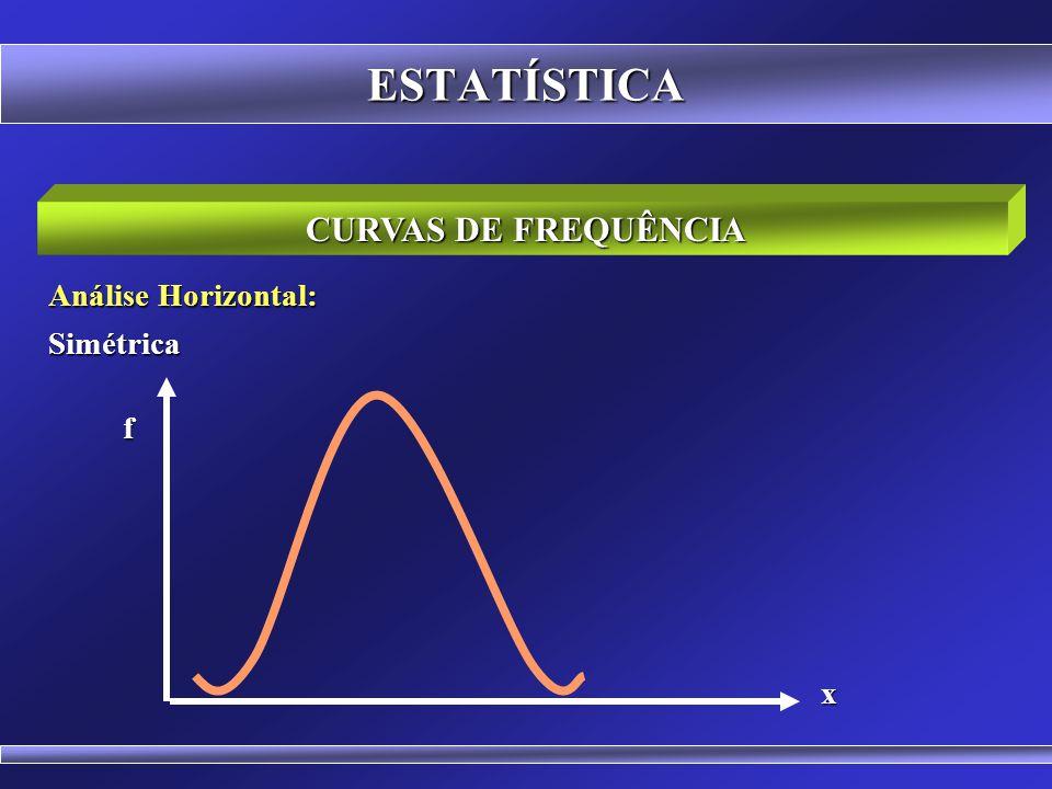 ESTATÍSTICA CURVAS DE FREQUÊNCIA Análise Horizontal: Assimétrica Positiva (cauda direita é mais longa) f x Curva Assimétrica à Direita
