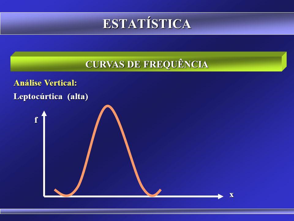 ESTATÍSTICA CURVAS DE FREQUÊNCIA Análise Horizontal: Assimétrica Negativa (cauda esquerda é mais longa) f x Curva Assimétrica à Esquerda