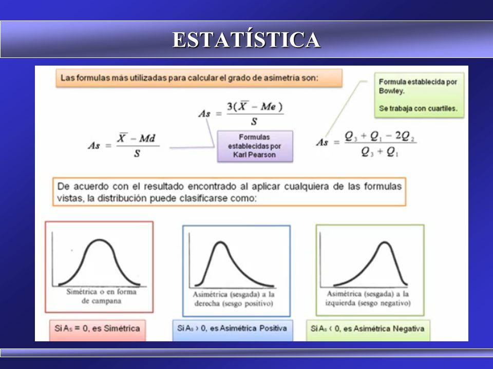 ESTATÍSTICA ASSIMETRIA NAS CURVAS DE FREQUÊNCIA Assimétrica à direita Assimétrica à esquerda SimétricaSimétrica