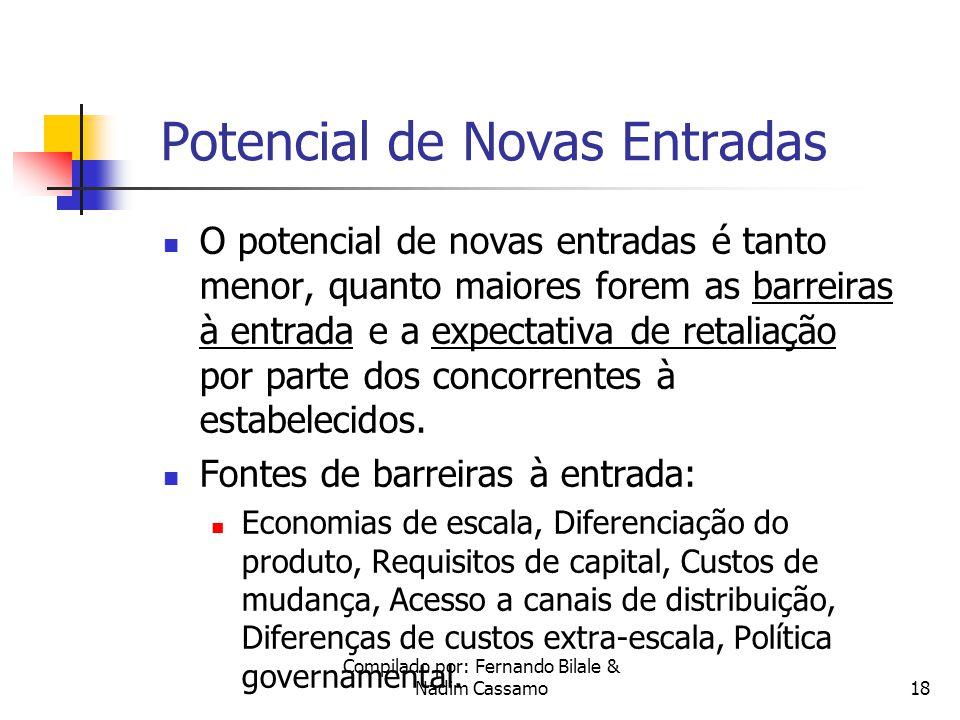 Compilado por: Fernando Bilale & Nadim Cassamo17 Modelo das Cinco Forças Rivalidade entre Concorrentes Actuais Intensidade competitiva entre as empresas a operar na indústria; Quanto maior for a rivalidade entre os actuais concorrentes, menor é a rentabilidade estrutural do negócio.