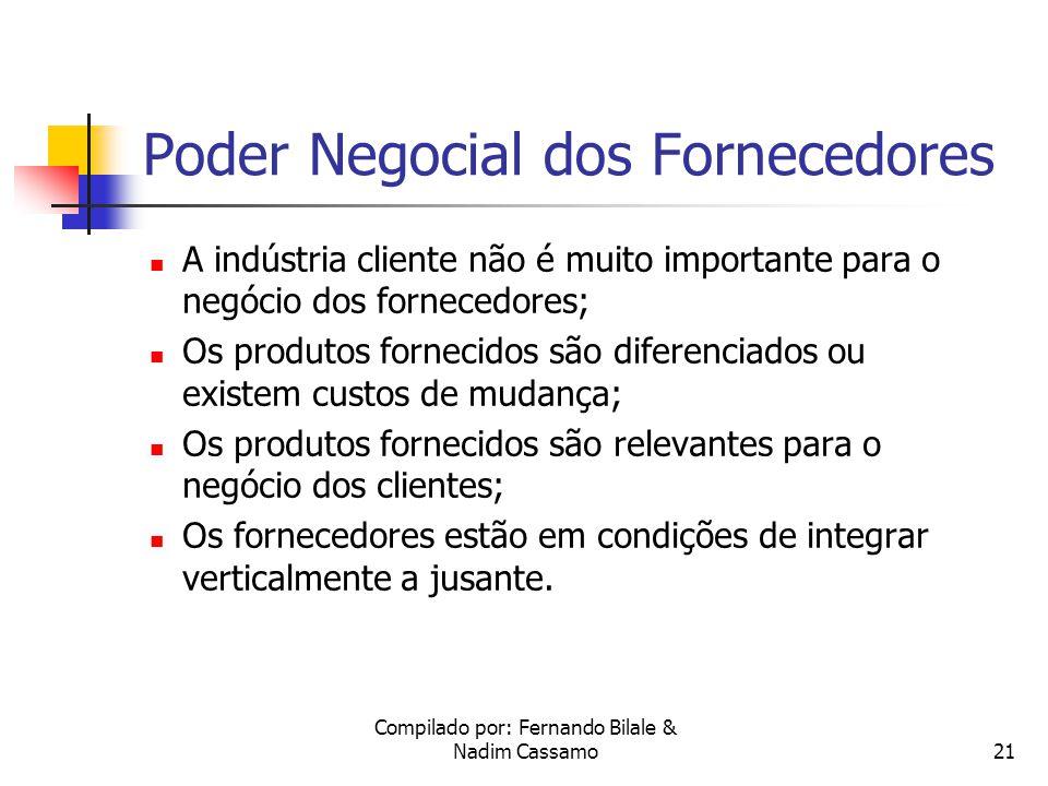 Compilado por: Fernando Bilale & Nadim Cassamo20 Poder Negocial dos Fornecedores Os fornecedores influenciam a rentabilidade estrutural da indústria através das suas políticas de preços de venda, de cobrança, de entrega e de qualidade dos produtos.