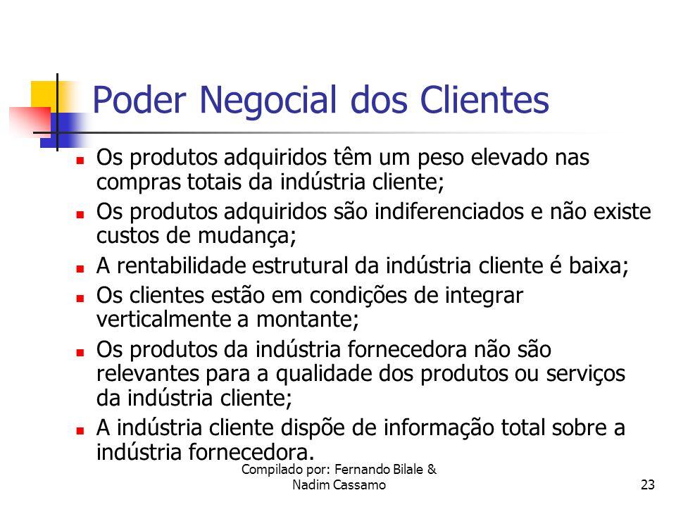Compilado por: Fernando Bilale & Nadim Cassamo22 Poder Negocial dos Clientes Os clientes podem afectar a atractividade de uma indústria através das suas políticas de preço de compra e de pagamento e das suas exigências de qualidade e serviço.