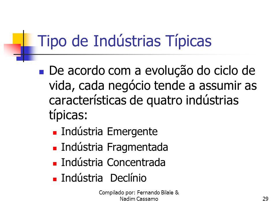 Compilado por: Fernando Bilale & Nadim Cassamo28 Estrutura da Indústria Maturidade Ritmo de crescimento das vendas abranda.